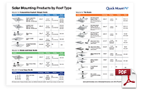Quick Product Guide