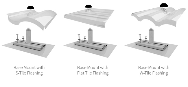 Innovative solar panel mounts for tile roofs. Credit: QuickMountPV.com